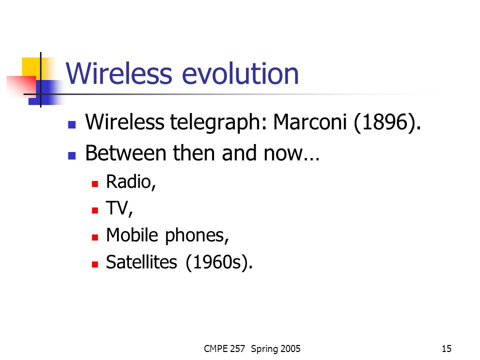 CMPE 257 Spring 200515 Wireless evolution Wireless telegraph: Marconi (1896).
