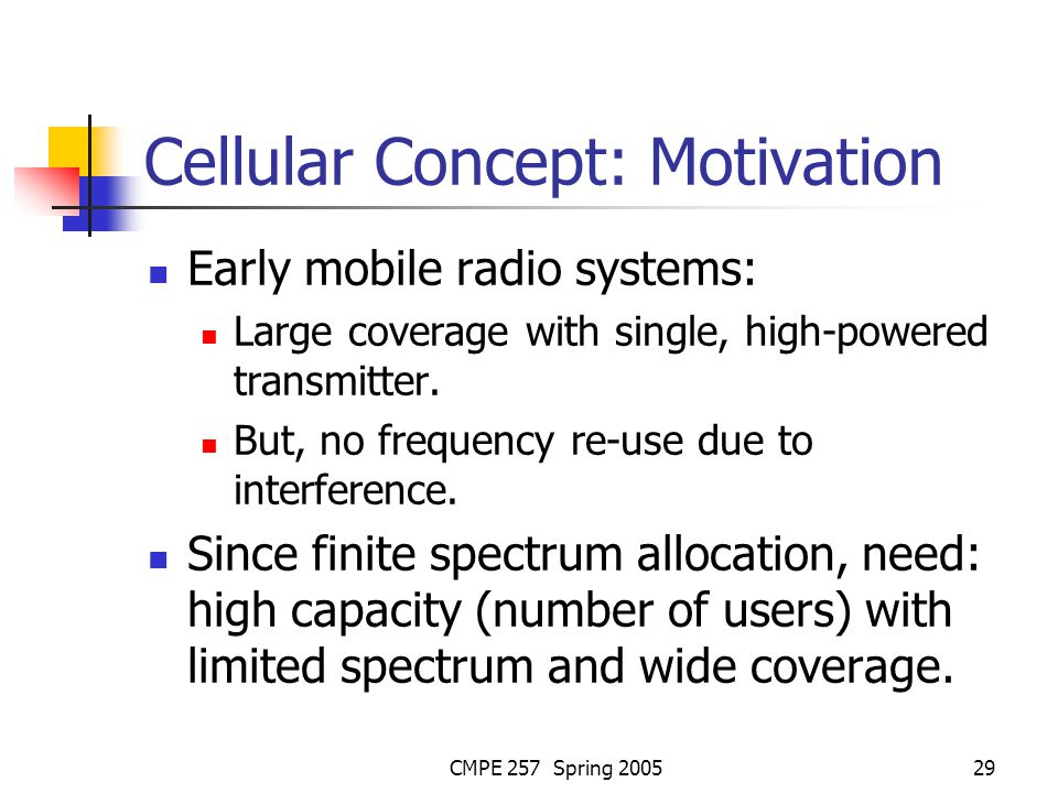 CMPE 257 Spring 200529 Cellular Concept: Motivation Early mobile radio systems: Large coverage with single, high-powered transmitter.