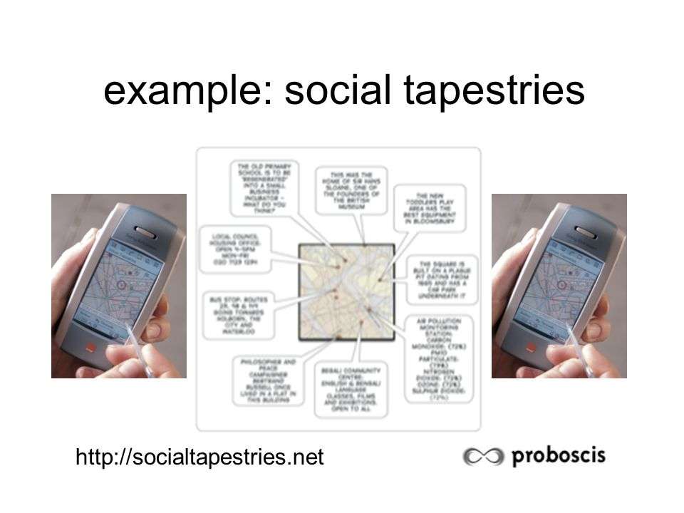 example: social tapestries http://socialtapestries.net