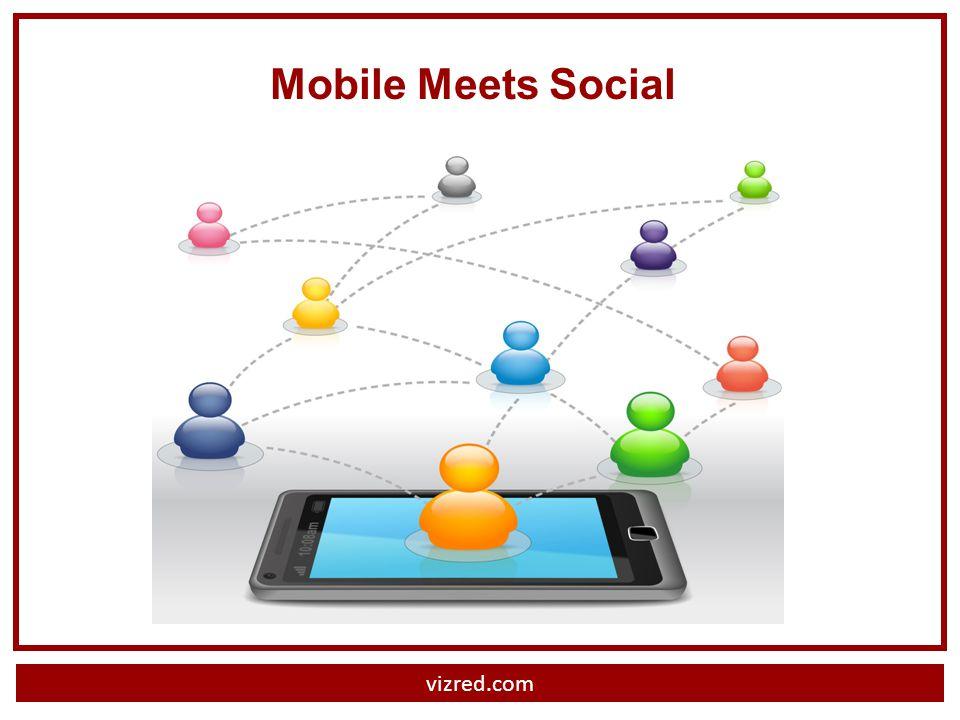 vizred.com Mobile Meets Social