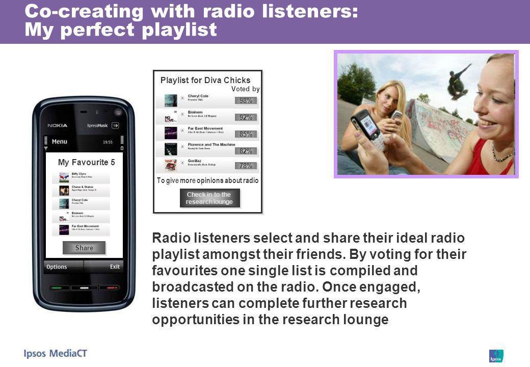 Co-creating with radio listeners: My perfect playlist My Favourite 5 Share 98% Playlist for Diva Chicks 92% 85% 82% 78% Check in to the research loung