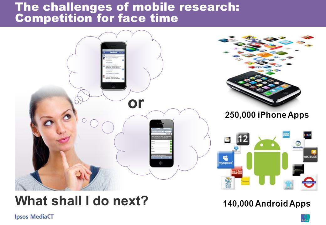 The challenges of mobile research: Competition for face time or What shall I do next.
