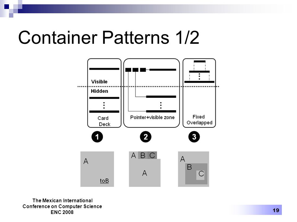 The Mexican International Conference on Computer Science ENC 2008 19 Container Patterns 1/2