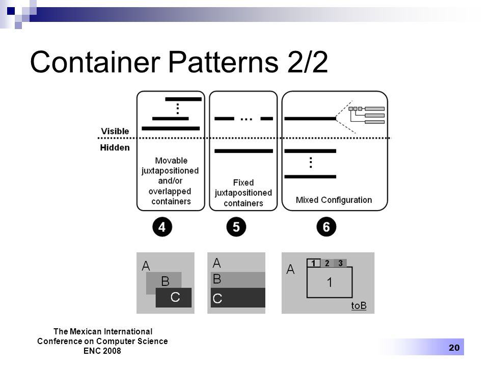 The Mexican International Conference on Computer Science ENC 2008 20 Container Patterns 2/2
