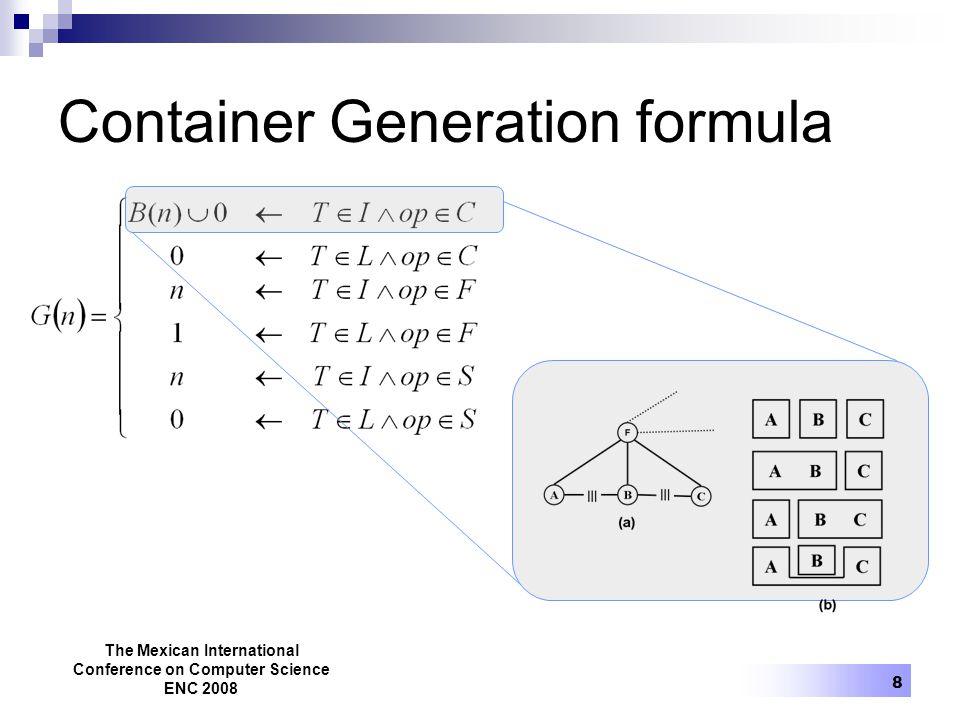 The Mexican International Conference on Computer Science ENC 2008 8 Container Generation formula