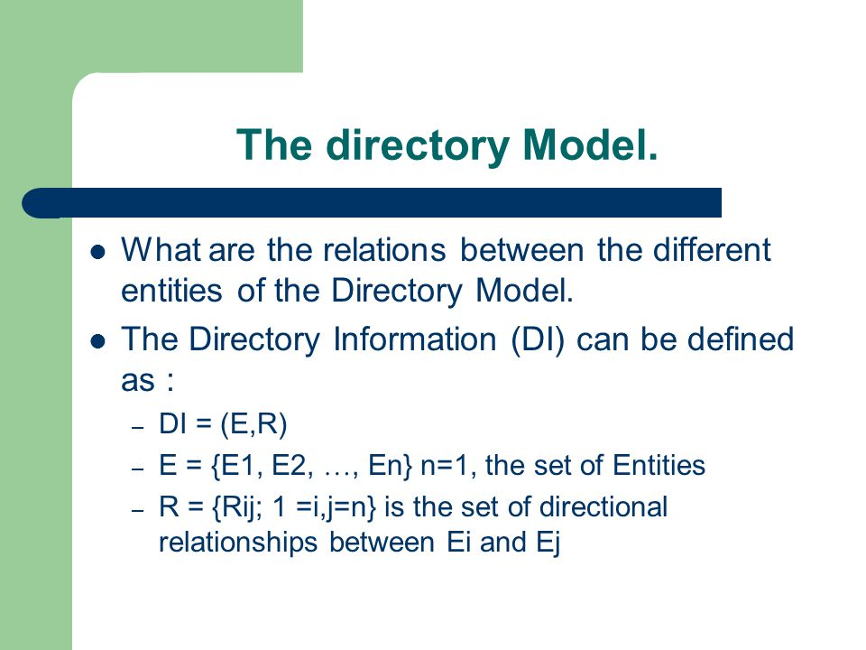 The directory Model.
