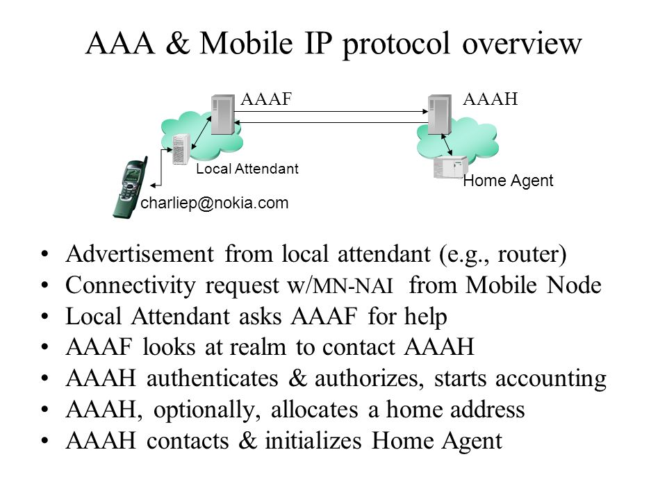 AAA & Mobile IP protocol overview Advertisement from local attendant (e.g., router) Connectivity request w/ MN-NAI from Mobile Node Local Attendant asks AAAF for help AAAF looks at realm to contact AAAH AAAH authenticates & authorizes, starts accounting AAAH, optionally, allocates a home address AAAH contacts & initializes Home Agent AAAFAAAH Local Attendant Home Agent charliep@nokia.com