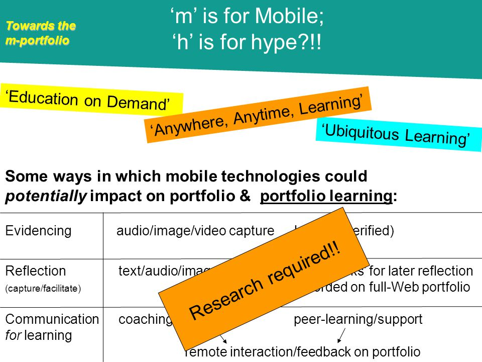 Towards the m-portfolio Evidencing audio/image/video capturelogging (verified) Reflection text/audio/image/videobookmarks for later reflection (capture/facilitate) recorded on full-Web portfolio Communication coaching/mentoring peer-learning/support for learning Some ways in which mobile technologies could potentially impact on portfolio & portfolio learning: remote interaction/feedback on portfolio m is for Mobile; h is for hype !.