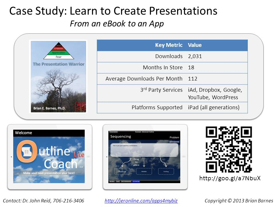 Case Study: Learn to Create Presentations From an eBook to an App Key MetricValue Downloads2,031 Months In Store18 Average Downloads Per Month112 3 rd Party ServicesiAd, Dropbox, Google, YouTube, WordPress Platforms SupportediPad (all generations) Contact: Dr.