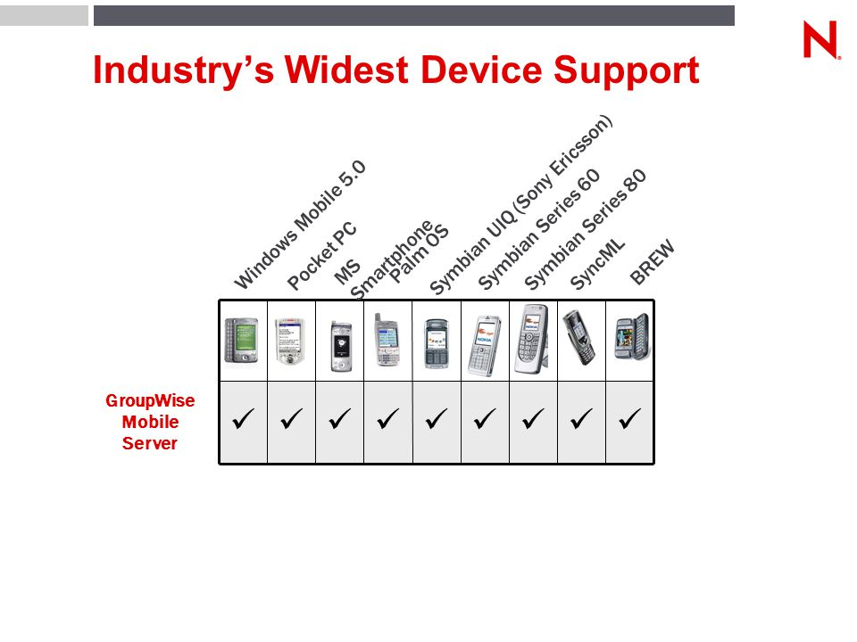 Industrys Widest Device Support Symbian Series 60Symbian Series 80 SyncML Windows Mobile 5.0 Pocket PC Palm OS MS Smartphone Symbian UIQ (Sony Ericsson) GroupWise Mobile Server BREW