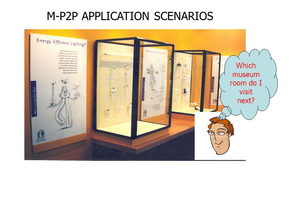 Which museum room do I visit next M-P2P APPLICATION SCENARIOS