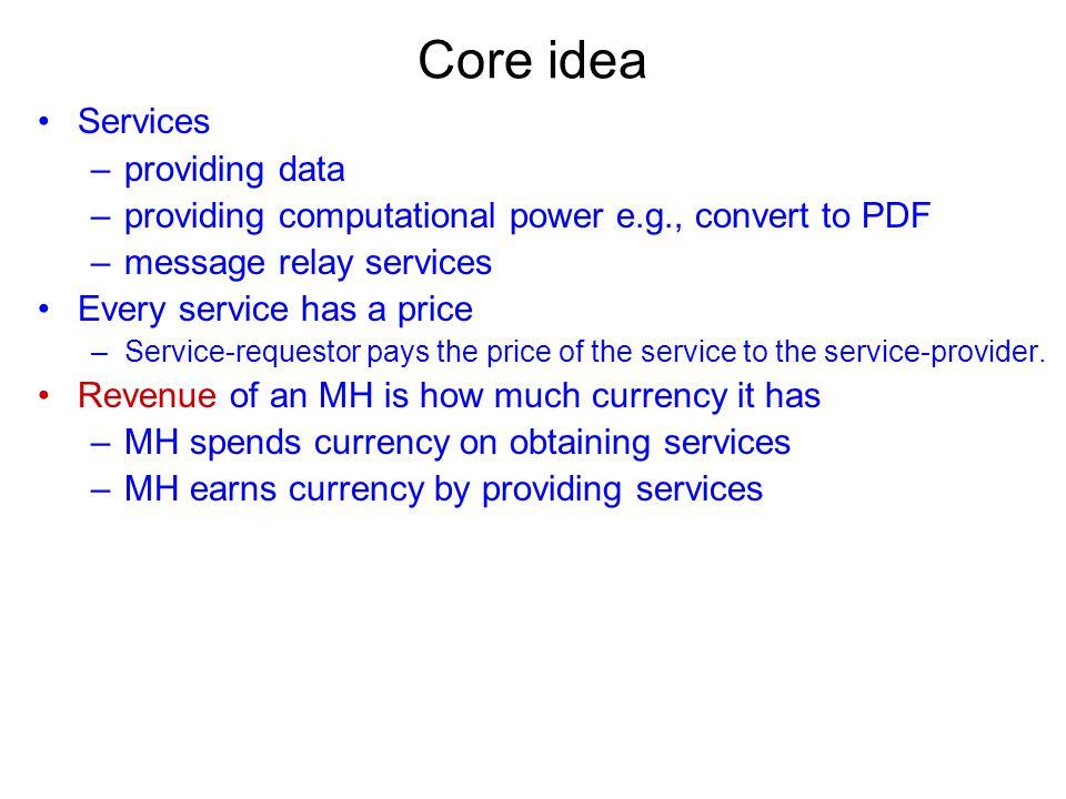 Core idea Services –providing data –providing computational power e.g., convert to PDF –message relay services Every service has a price –Service-requestor pays the price of the service to the service-provider.
