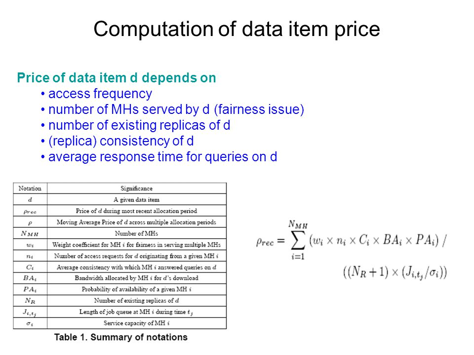 Computation of data item price Price of data item d depends on access frequency number of MHs served by d (fairness issue) number of existing replicas of d (replica) consistency of d average response time for queries on d