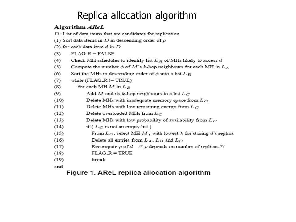 Replica allocation algorithm