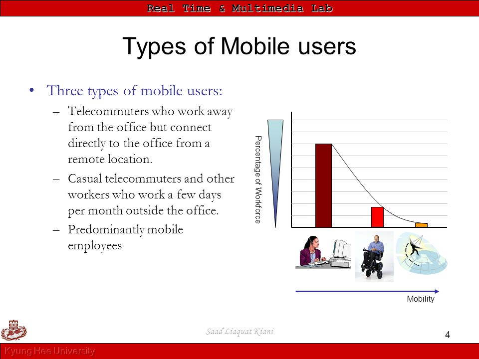 Real Time & Multimedia Lab Saad Liaquat Kiani 4 Types of Mobile users Three types of mobile users: –Telecommuters who work away from the office but co
