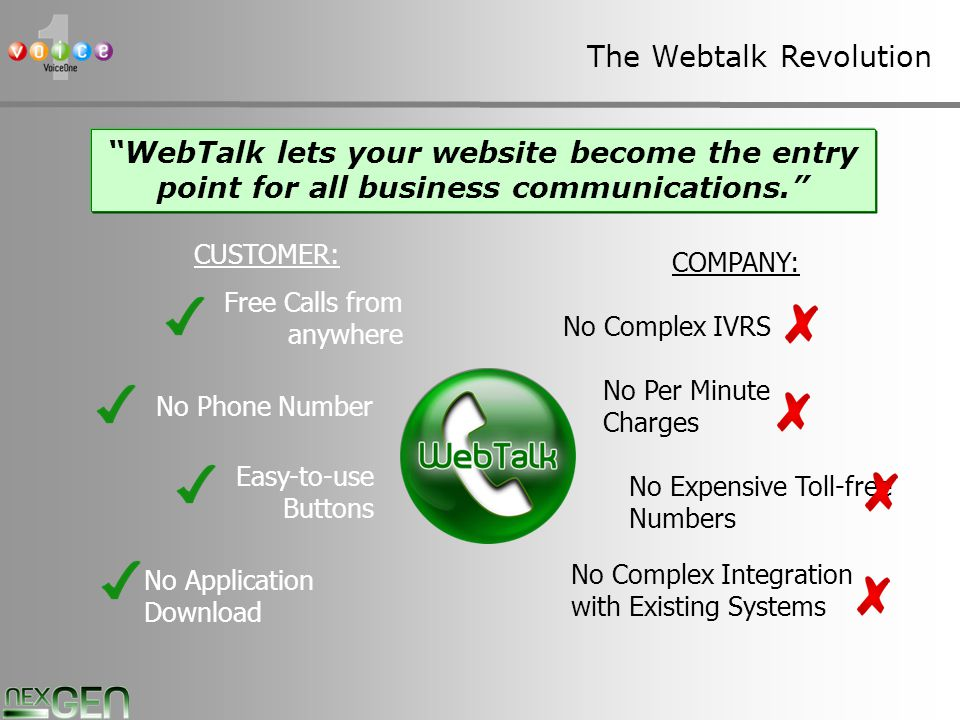 12 The Webtalk Revolution No Complex IVRS Free Calls from anywhere CUSTOMER: COMPANY: WebTalk lets your website become the entry point for all business communications.