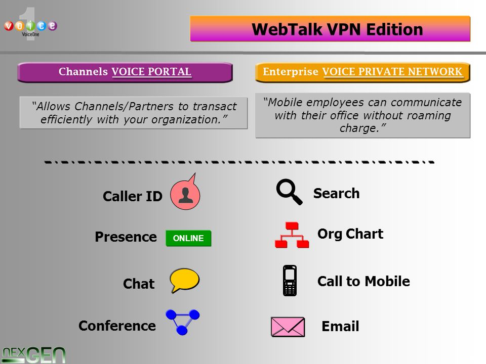 24 WebTalk VPN Edition Mobile employees can communicate with their office without roaming charge.