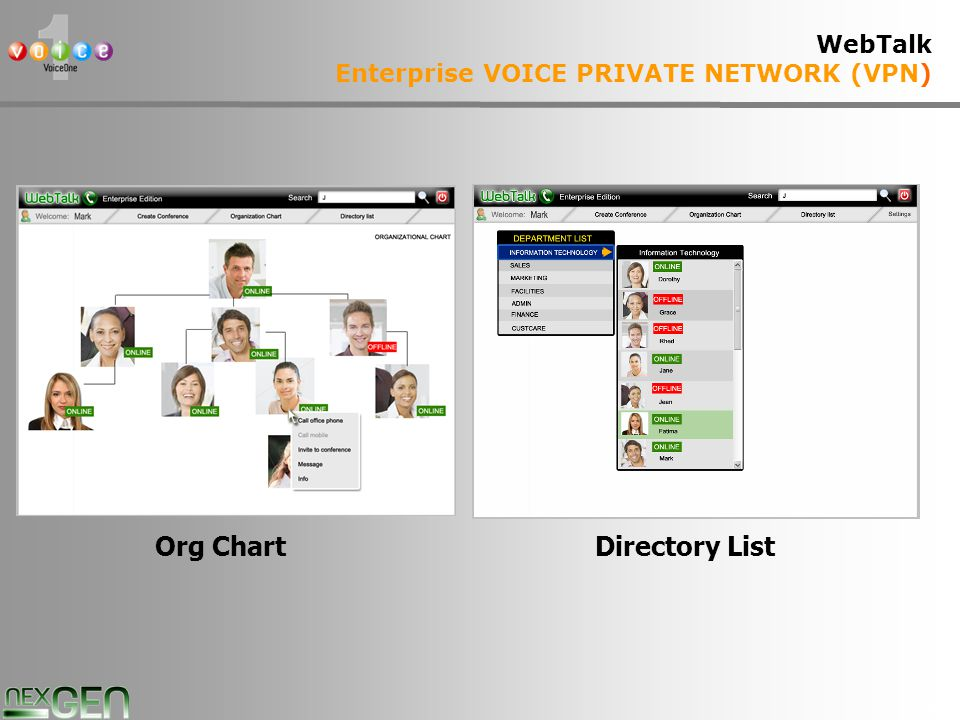 30 WebTalk Enterprise VOICE PRIVATE NETWORK (VPN) Org ChartDirectory List