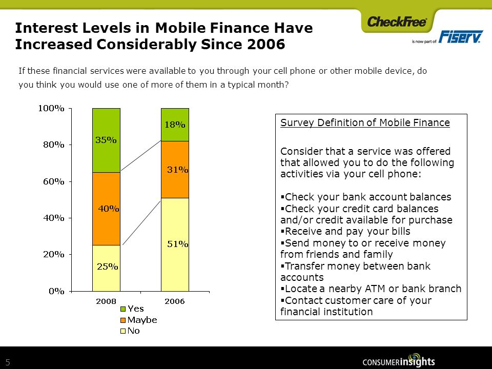 16 Gen Y More Likely to Want to Check Credit Card Balance, Locate an ATM and Receive/Pay Household Bills Using Cell During a typical month, please indicate which of the following mobile financial services features you think you would use through your cell phone or other mobile device.