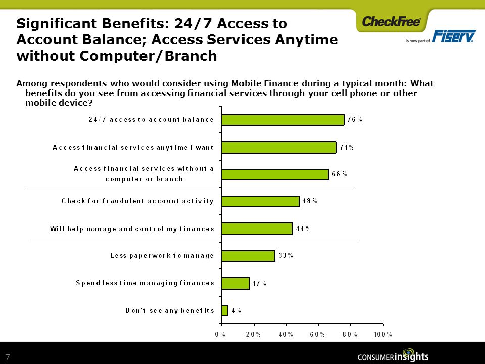 8 8 Significant Barrier: Concern about the Security of Accessing Finances Using a Cell Phone Among all respondents: What are your concerns about accessing financial services through your cell phone or other mobile device?