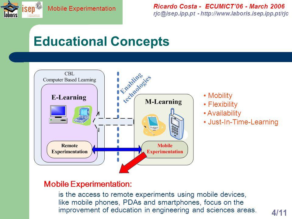Ricardo Costa - ECUMICT06 - March 2006 rjc@isep.ipp.pt - http://www.laboris.isep.ipp.pt/rjc Mobile Experimentation 4/11 Educational Concepts Mobile Ex