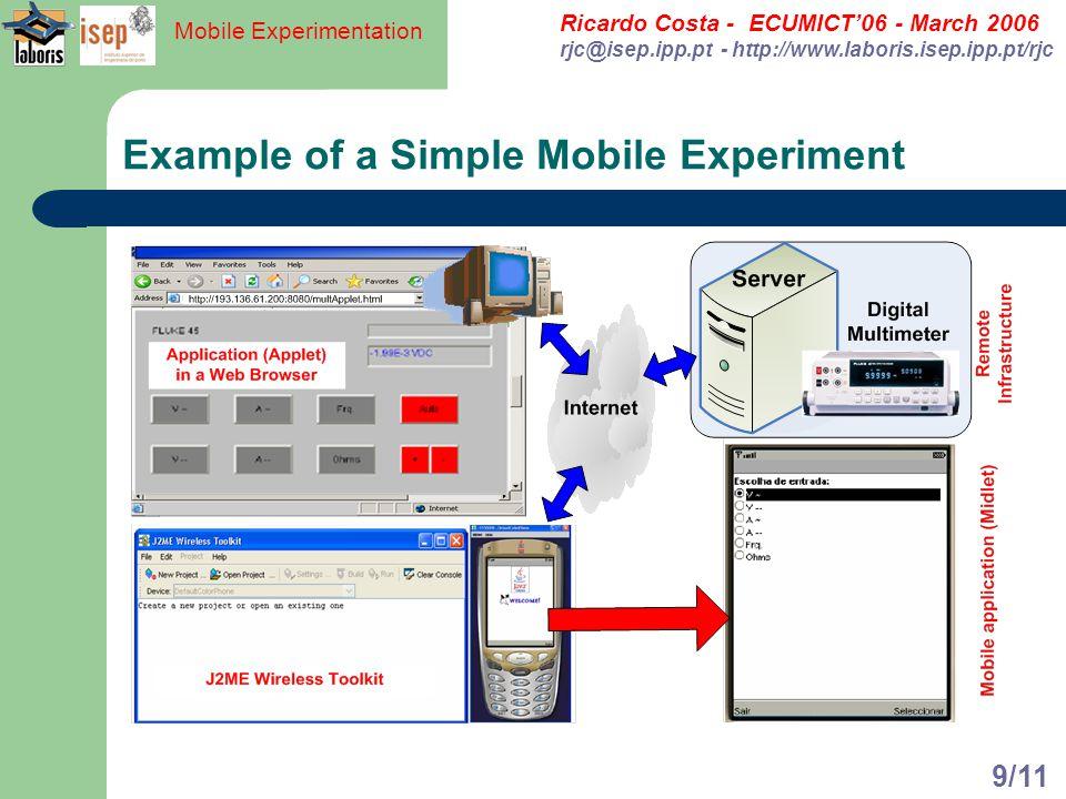 Ricardo Costa - ECUMICT06 - March 2006 rjc@isep.ipp.pt - http://www.laboris.isep.ipp.pt/rjc Mobile Experimentation 9/11 Example of a Simple Mobile Exp