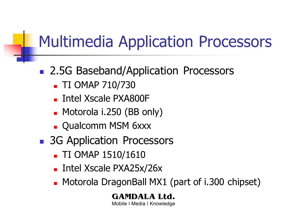 Multimedia Application Processors 2.5G Baseband/Application Processors TI OMAP 710/730 Intel Xscale PXA800F Motorola i.250 (BB only) Qualcomm MSM 6xxx 3G Application Processors TI OMAP 1510/1610 Intel Xscale PXA25x/26x Motorola DragonBall MX1 (part of i.300 chipset)