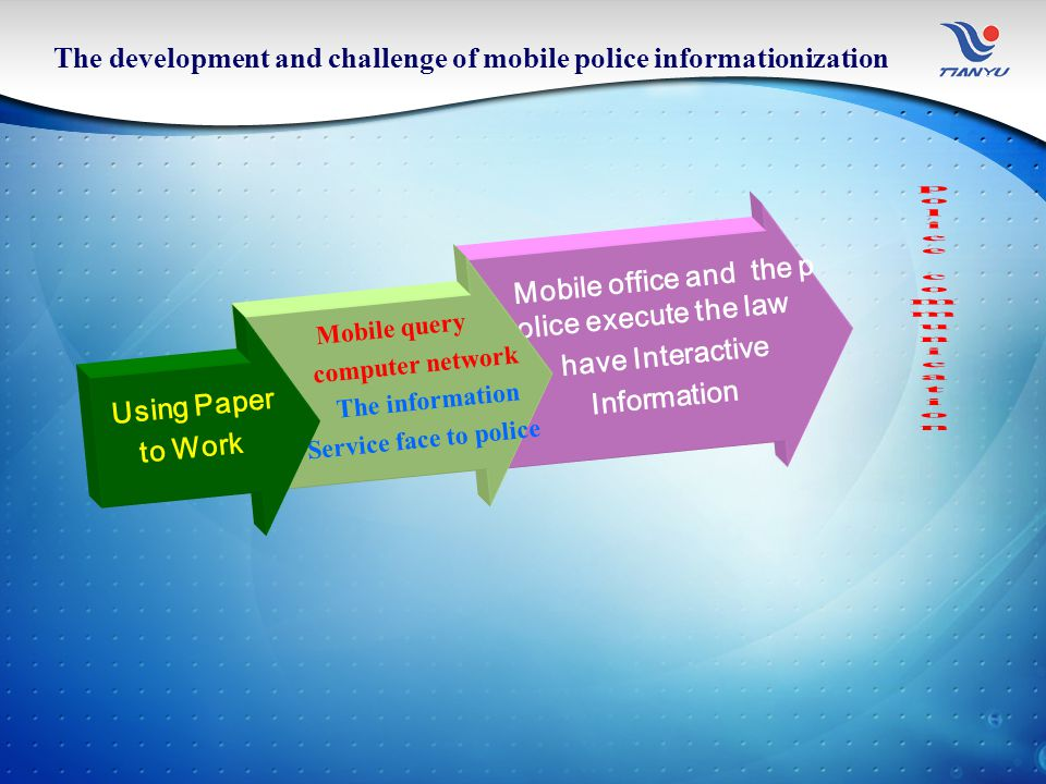 1.1. The Introduction of Mobile Police Communication Tianyu Information