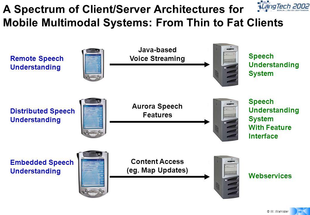 © W. Wahlster Embedded Speech Understanding Content Access (eg.