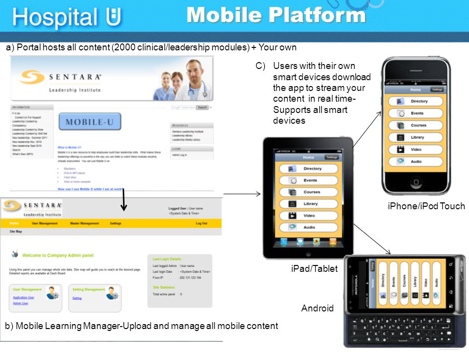 Dedicated Mobile Learning Manager Hospital initially has generic login or its own branding (above) and employees have unique, secure log- ins.