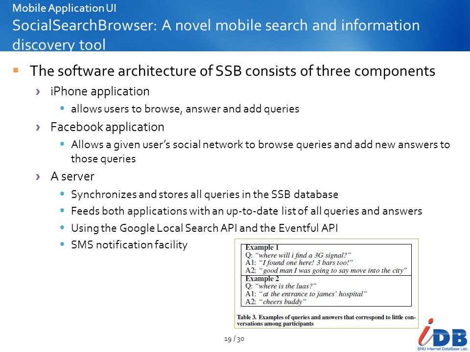Mobile Application UI SocialSearchBrowser: A novel mobile search and information discovery tool The software architecture of SSB consists of three com