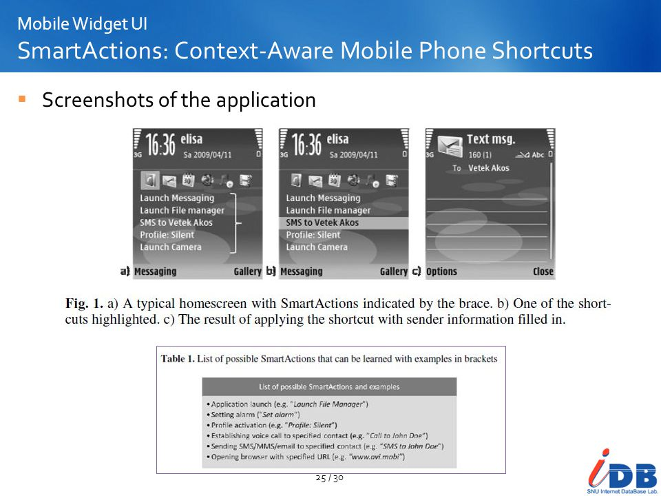 Mobile Widget UI SmartActions: Context-Aware Mobile Phone Shortcuts Screenshots of the application 25 / 30