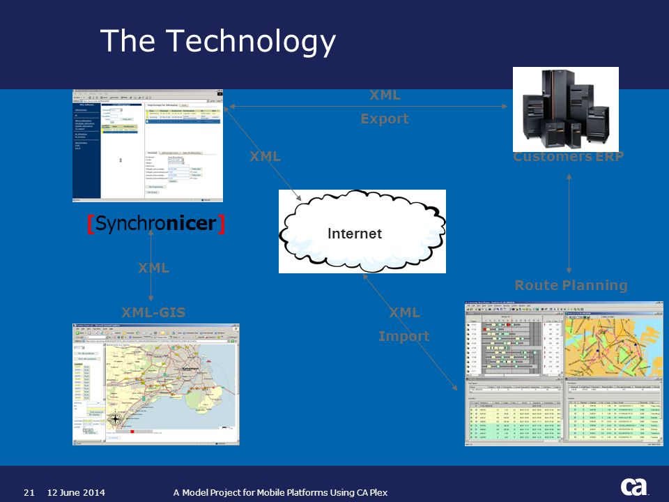 2112 June 2014 A Model Project for Mobile Platforms Using CA Plex Customers ERP [Synchronicer] Internet XML The Technology XML Import XML-GIS XML Route Planning XML Export