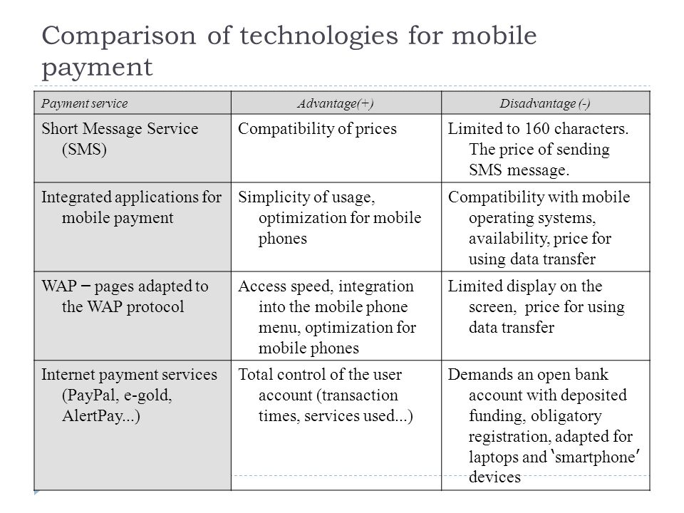 Comparison of technologies for mobile payment Payment serviceAdvantage(+)Disadvantage (-) Short Message Service (SMS) Compatibility of pricesLimited t