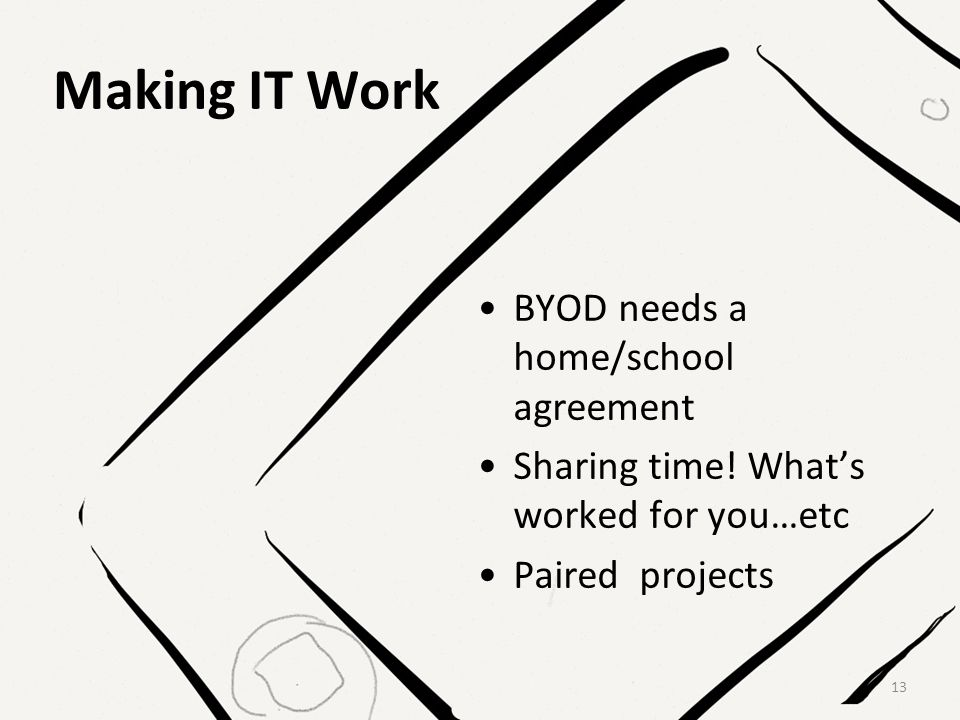 Making IT Work BYOD needs a home/school agreement Sharing time.