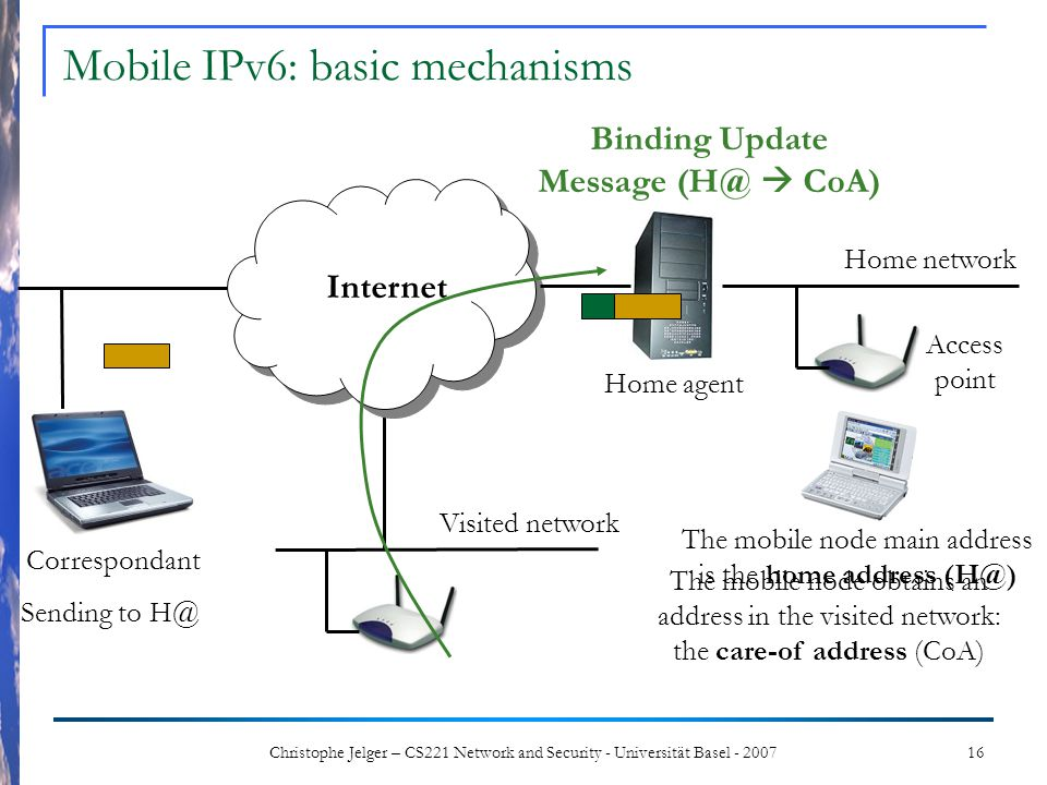 16Christophe Jelger – CS221 Network and Security - Universität Basel - 2007 Mobile IPv6: basic mechanisms Home network Internet Binding Update Message (H@ CoA) Visited network Home agent Correspondant Sending to H@ Access point The mobile node main address is the home address (H@) The mobile node obtains an address in the visited network: the care-of address (CoA)