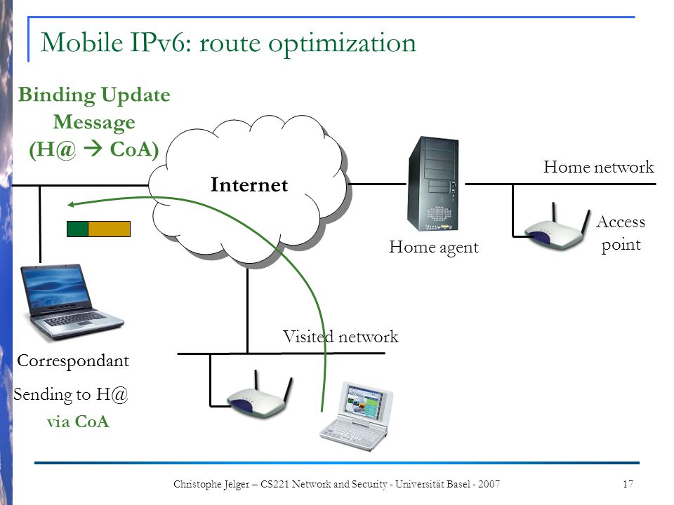 17Christophe Jelger – CS221 Network and Security - Universität Basel - 2007 Mobile IPv6: route optimization Home network Internet Visited network Home