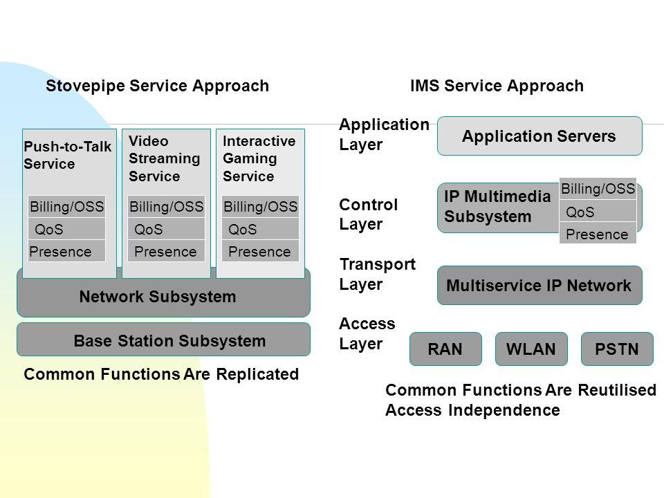 Network centric mobile application types n Streaming Media u high jitter, low throughput u buffering, layered encoding n Mobile Commerce u high latency, security u adaptive design, minimized comms.