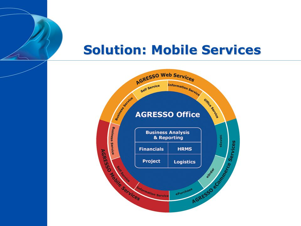 Solution: Mobile Services
