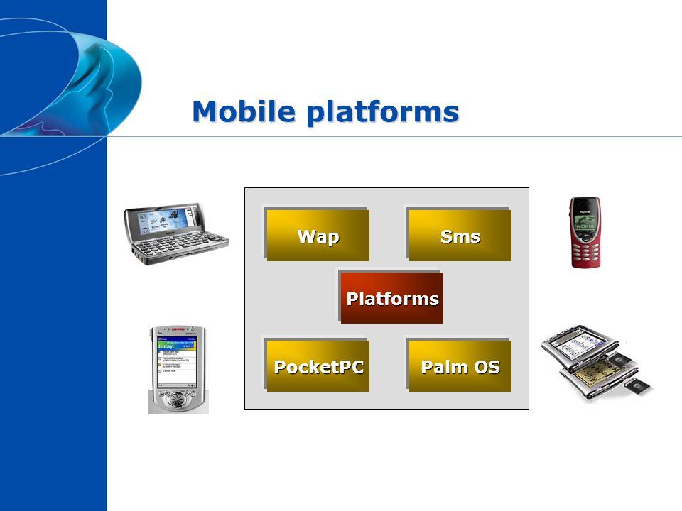 Platforms Mobile platforms Wap Sms PocketPC Palm OS