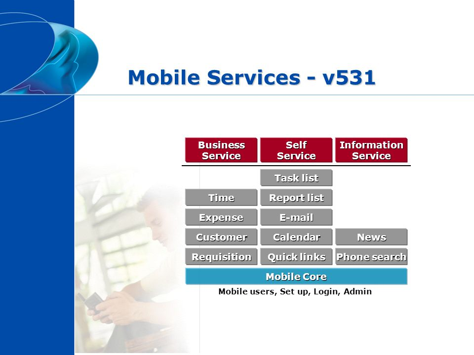 Mobile Services - v531 Mobile Core Time Expense Mobile users, Set up, Login, Admin Customer Requisition News E-mail Calendar Task list Report list Pho