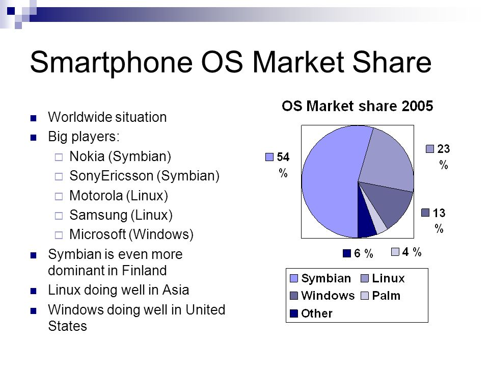 Smartphone OS Market Share Worldwide situation Big players: Nokia (Symbian) SonyEricsson (Symbian) Motorola (Linux) Samsung (Linux) Microsoft (Windows) Symbian is even more dominant in Finland Linux doing well in Asia Windows doing well in United States
