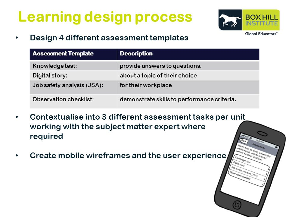 Learning design process Assessment TemplateDescription Knowledge test:provide answers to questions.
