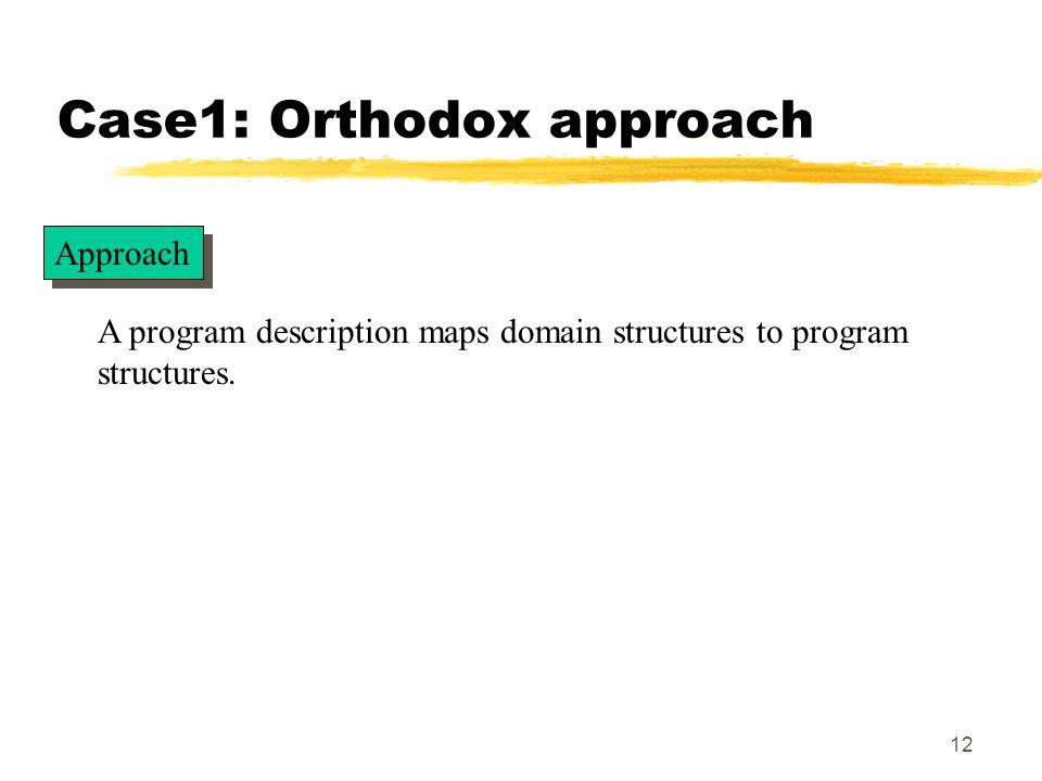 12 Case1: Orthodox approach A program description maps domain structures to program structures.