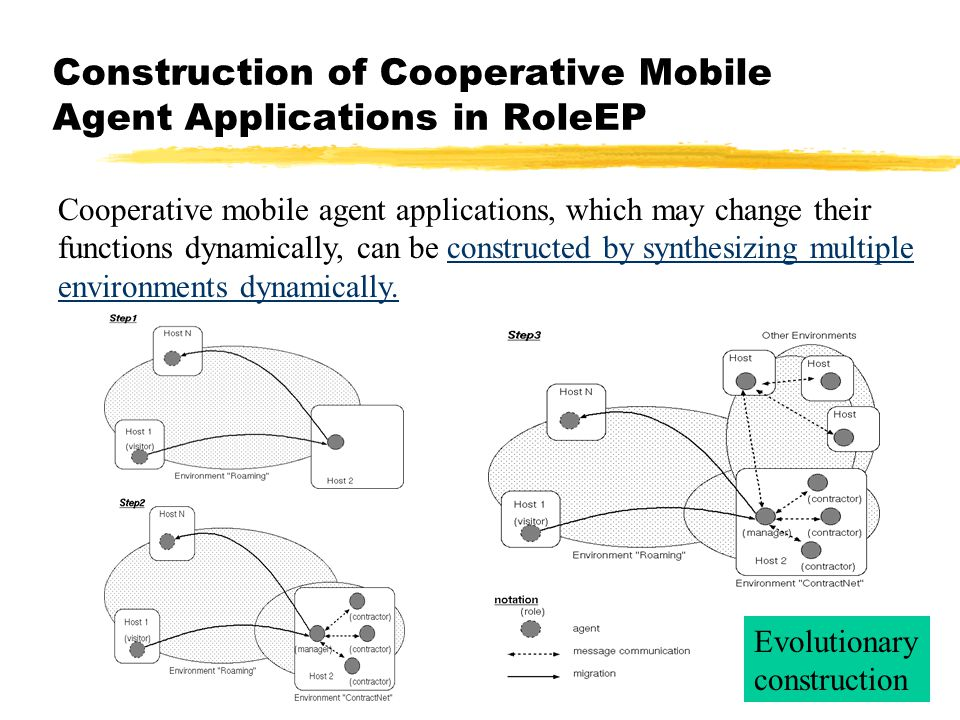 30 Construction of Cooperative Mobile Agent Applications in RoleEP Cooperative mobile agent applications, which may change their functions dynamically, can be constructed by synthesizing multiple environments dynamically.