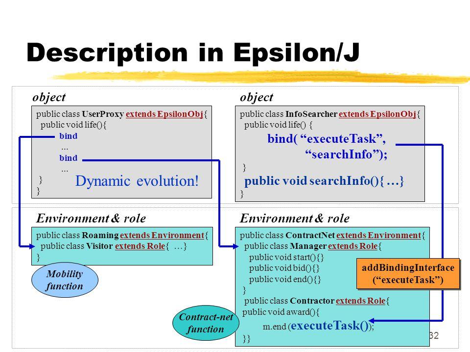32 Description in Epsilon/J public class Roaming extends Environment{ public class Visitor extends Role{ …} } public class ContractNet extends Environment{ public class Manager extends Role{ public void start(){} public void bid(){} public void end(){} } public class Contractor extends Role{ public void award(){ m.end ( executeTask() ); }} public class UserProxy extends EpsilonObj{ public void life(){ bind...