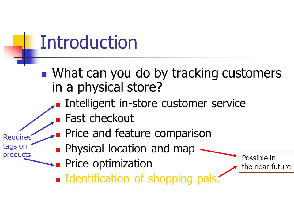 Introduction What can you do by tracking customers in a physical store.