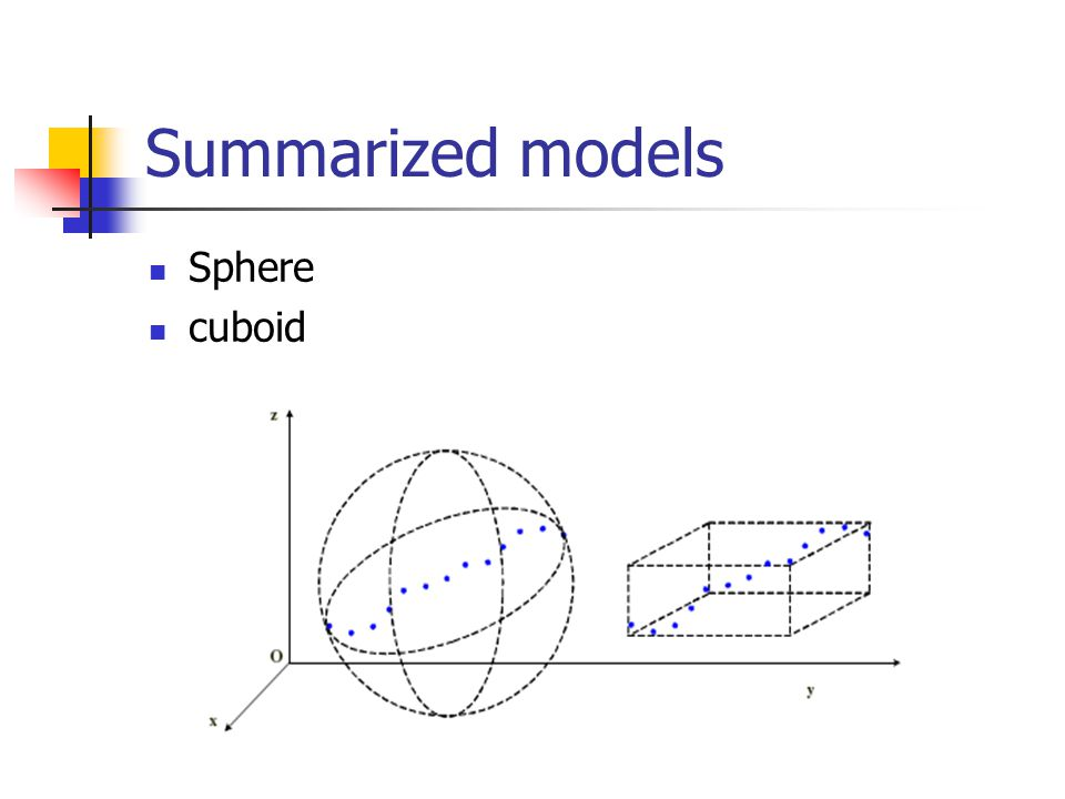 Summarized models Sphere cuboid
