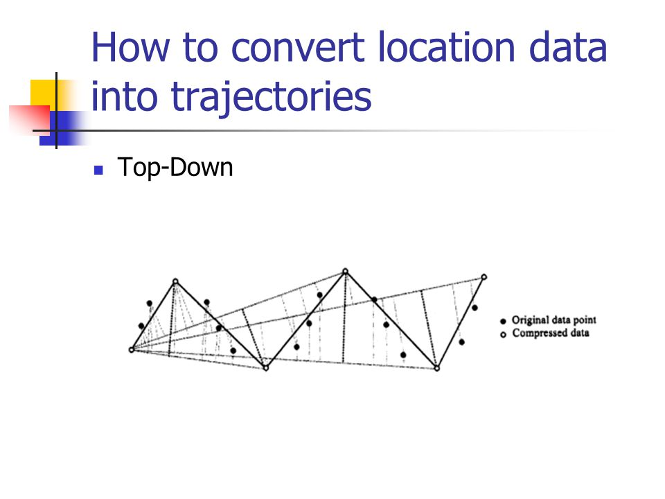 How to convert location data into trajectories Top-Down