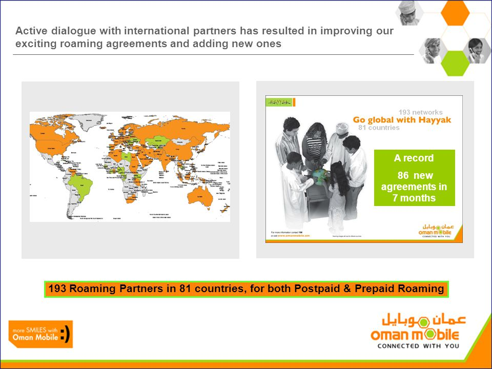 Active dialogue with international partners has resulted in improving our exciting roaming agreements and adding new ones 193 Roaming Partners in 81 countries, for both Postpaid & Prepaid Roaming A record 86 new agreements in 7 months
